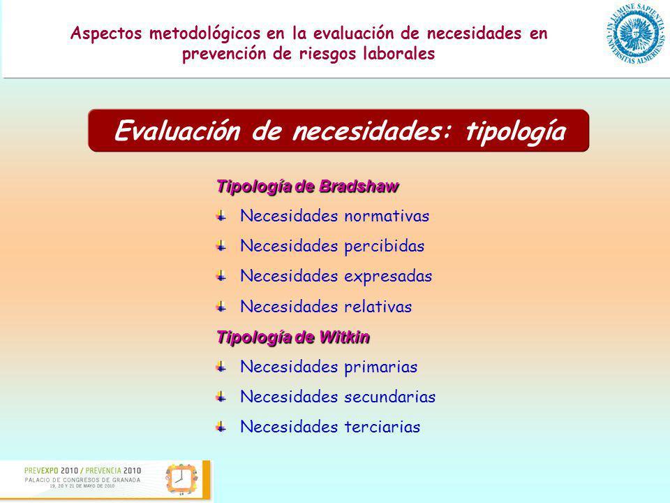 Evaluación de necesidades: tipología