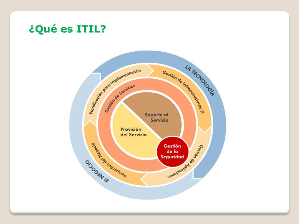 ¿Qué es ITIL