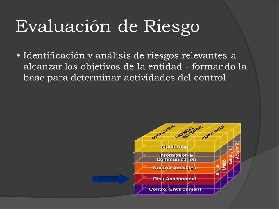 Evaluación de Riesgo