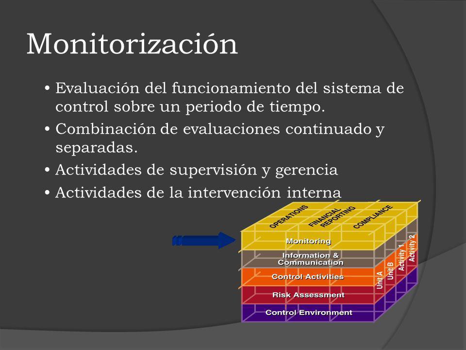 Monitorización Evaluación del funcionamiento del sistema de control sobre un periodo de tiempo. Combinación de evaluaciones continuado y separadas.