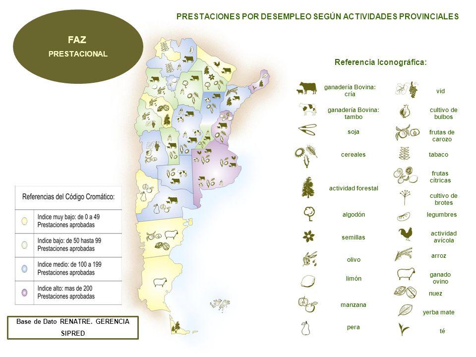 PRESTACIONES POR DESEMPLEO SEGÚN ACTIVIDADES PROVINCIALES