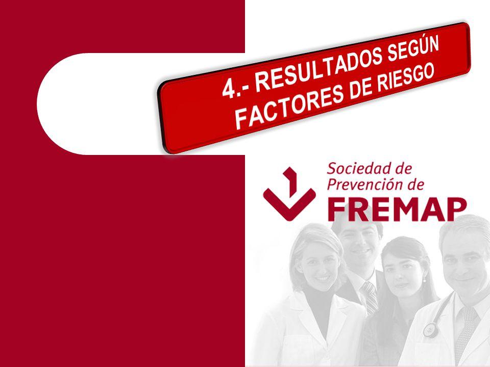 4.- RESULTADOS SEGÚN FACTORES DE RIESGO