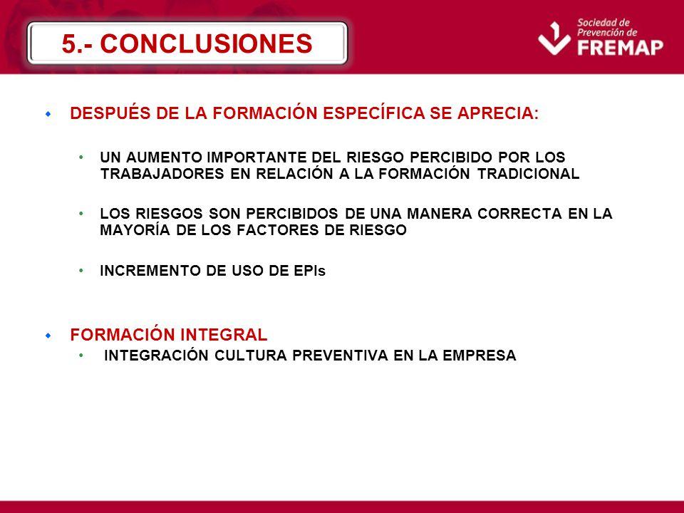 5.- CONCLUSIONES DESPUÉS DE LA FORMACIÓN ESPECÍFICA SE APRECIA: