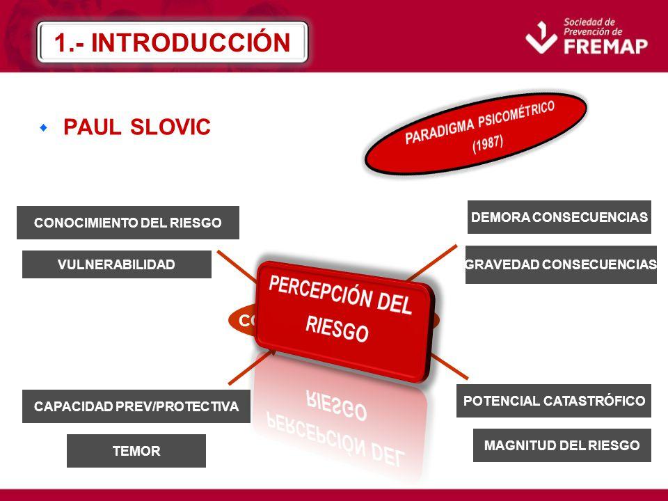 1.- INTRODUCCIÓN PAUL SLOVIC PERCEPCIÓN DEL RIESGO CONDUCTAS SEGURAS