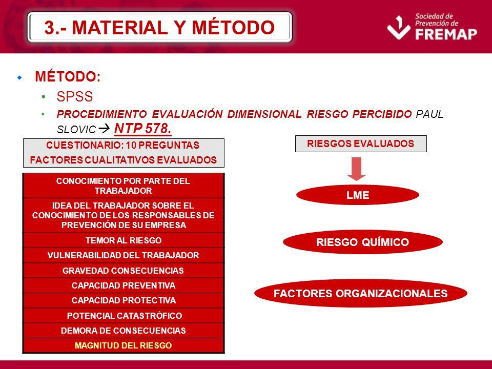 3.- MATERIAL Y MÉTODO MÉTODO: SPSS