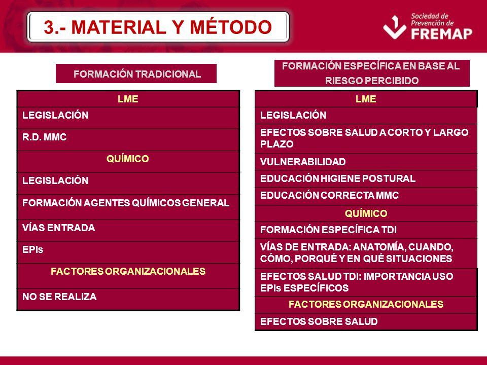 3.- MATERIAL Y MÉTODO FORMACIÓN TRADICIONAL