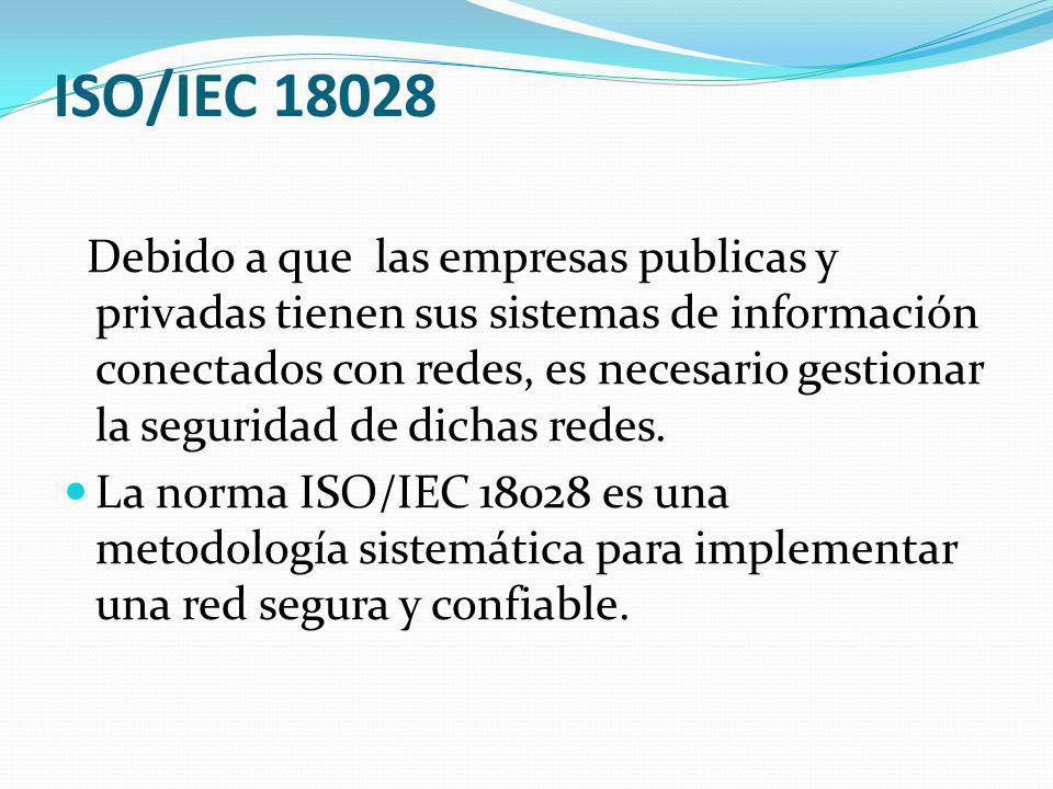 ISO/IEC 18028