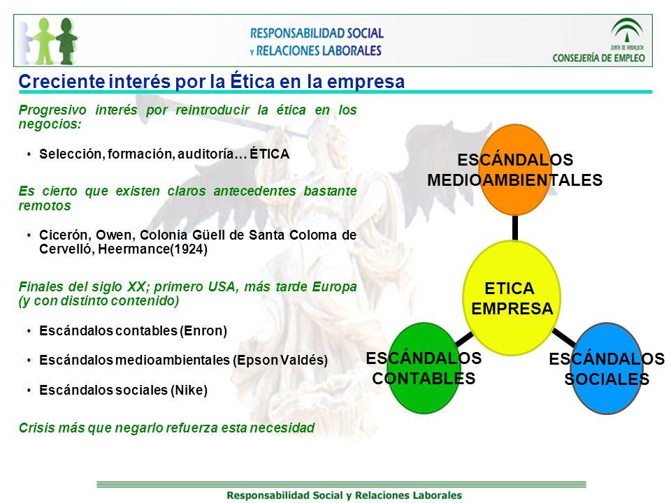 Creciente interés por la Ética en la empresa