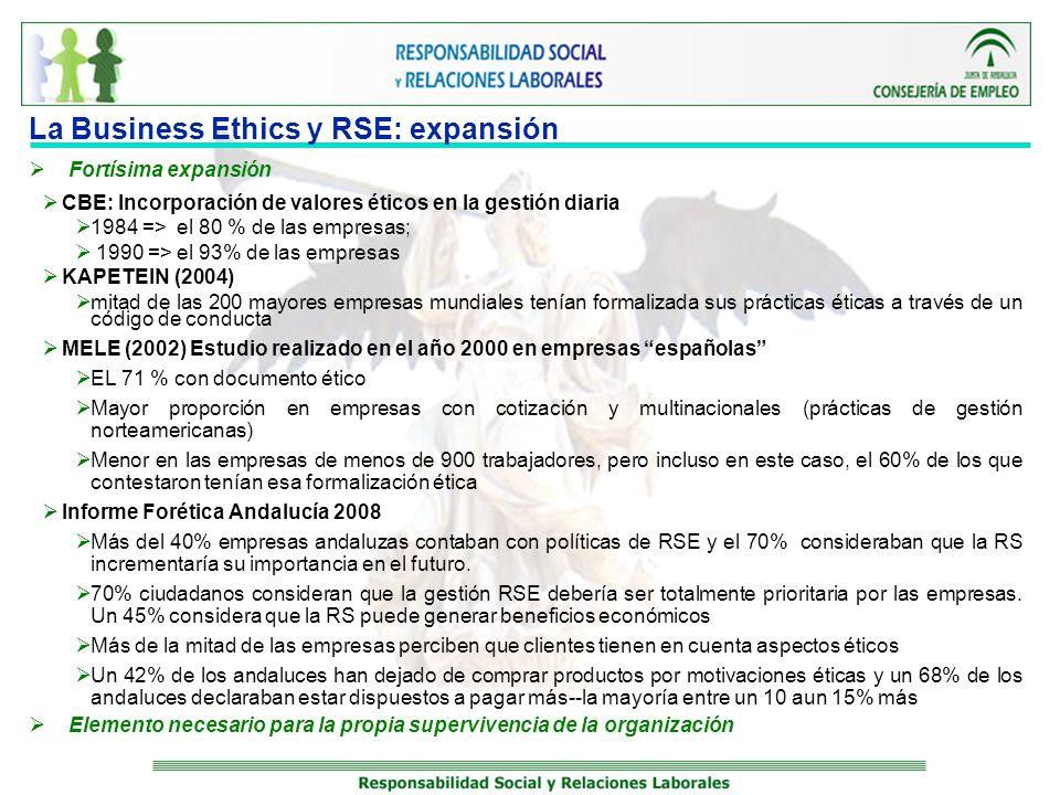 La Business Ethics y RSE: expansión
