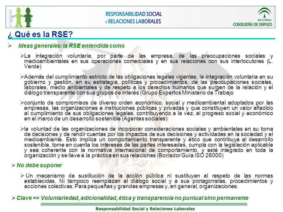 ¿ Qué es la RSE Ideas generales: la RSE entendida como