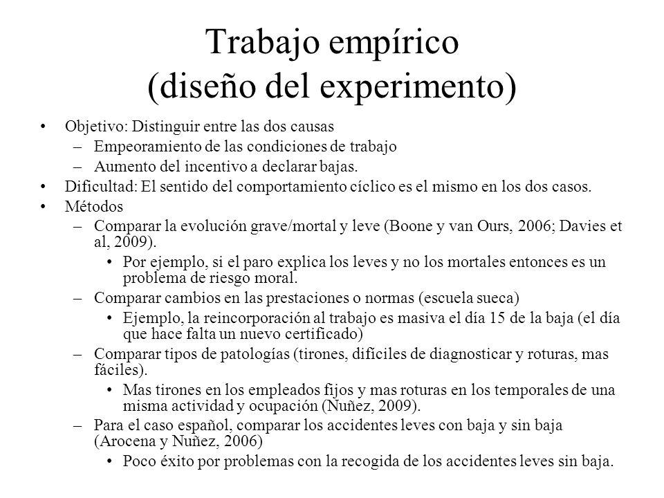 Trabajo empírico (diseño del experimento)