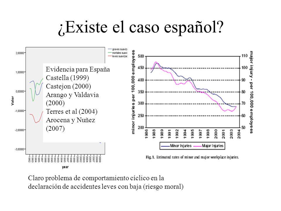 ¿Existe el caso español