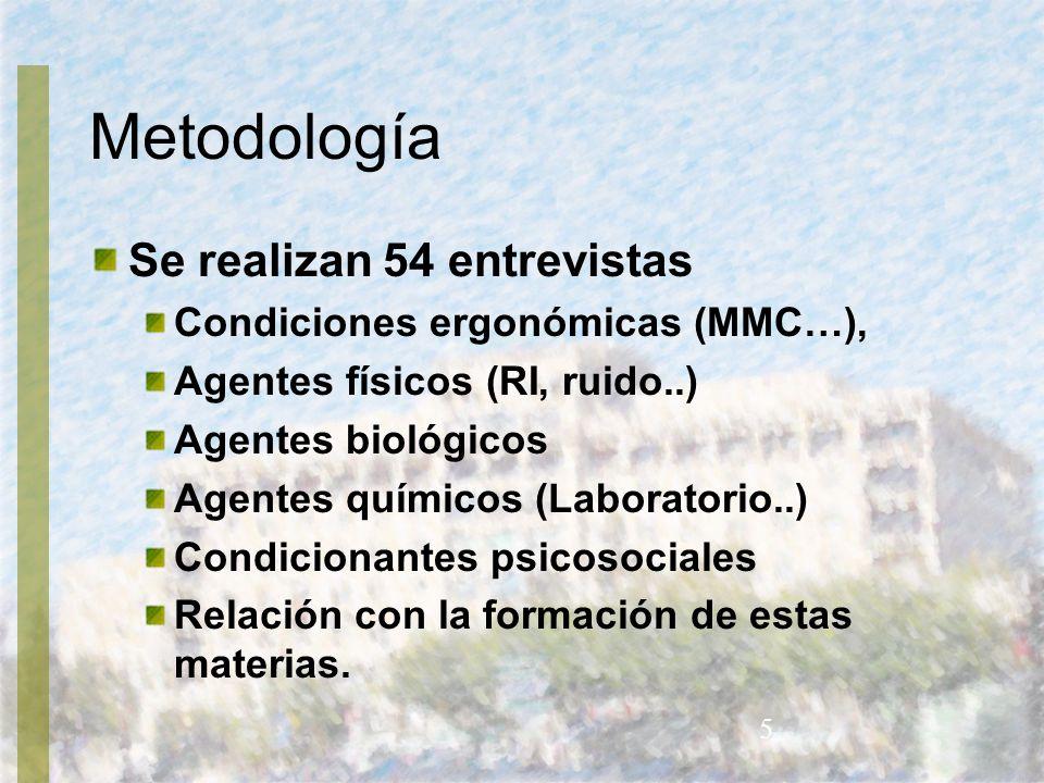Metodología Se realizan 54 entrevistas Condiciones ergonómicas (MMC…),