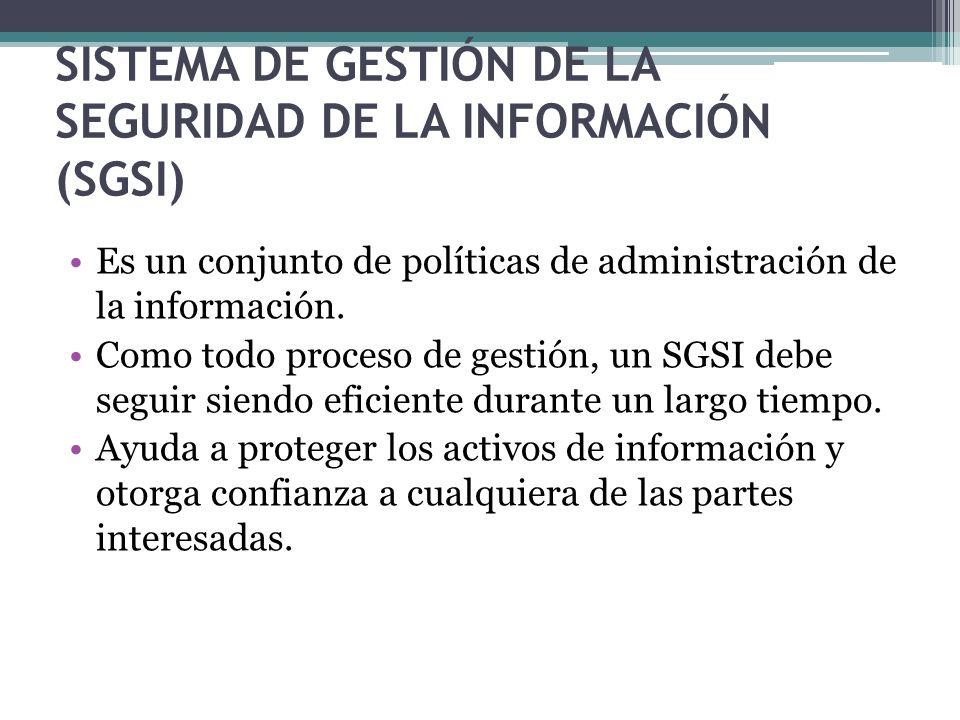 SISTEMA DE GESTIÓN DE LA SEGURIDAD DE LA INFORMACIÓN (SGSI)