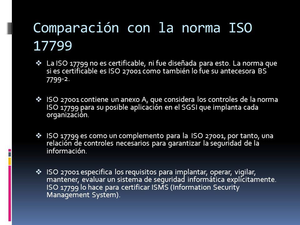 Comparación con la norma ISO 17799