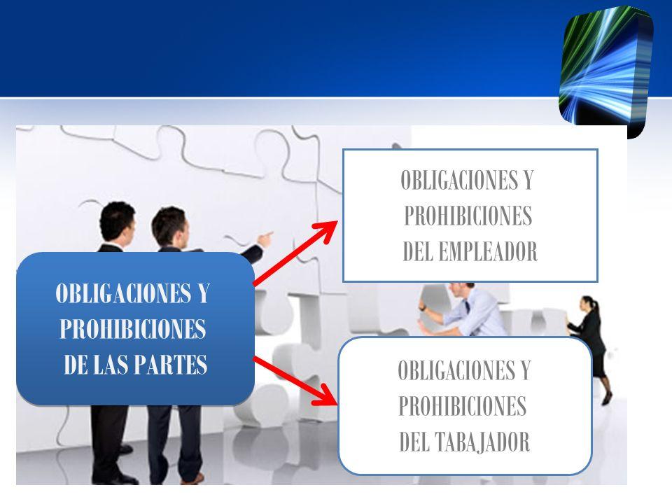 OBLIGACIONES Y PROHIBICIONES. DEL EMPLEADOR. OBLIGACIONES Y. PROHIBICIONES. DE LAS PARTES. OBLIGACIONES Y.