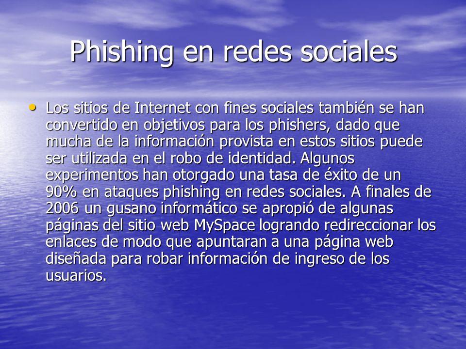 Phishing en redes sociales