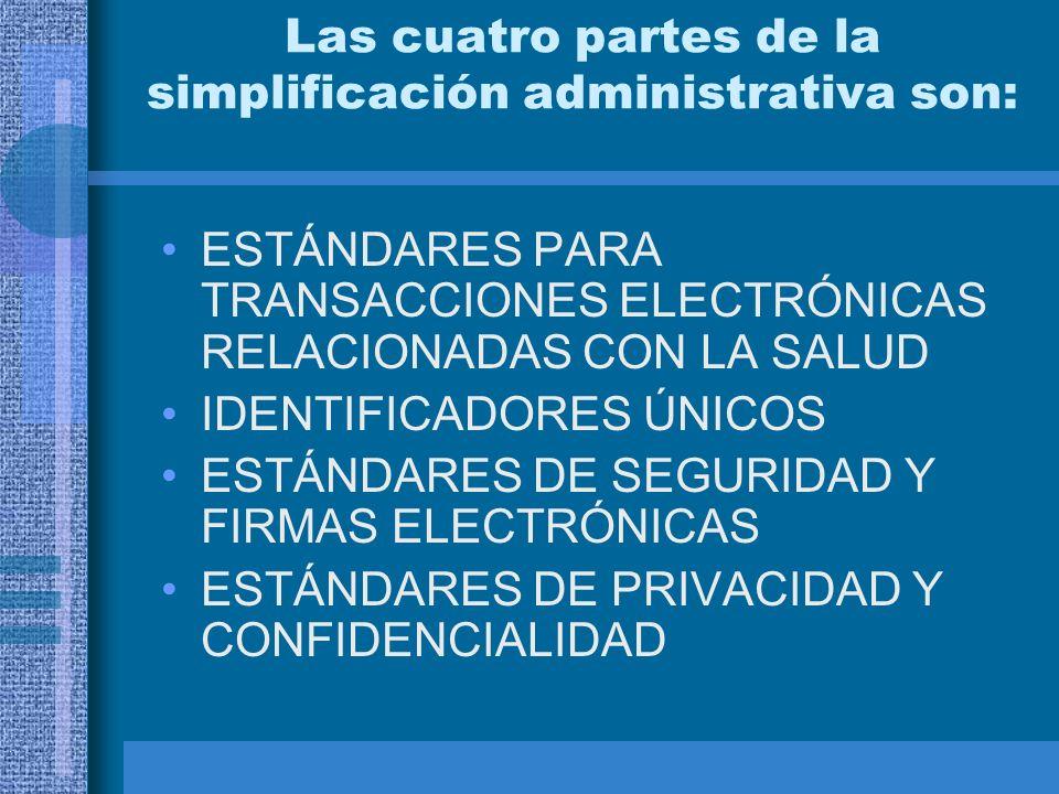 Las cuatro partes de la simplificación administrativa son: