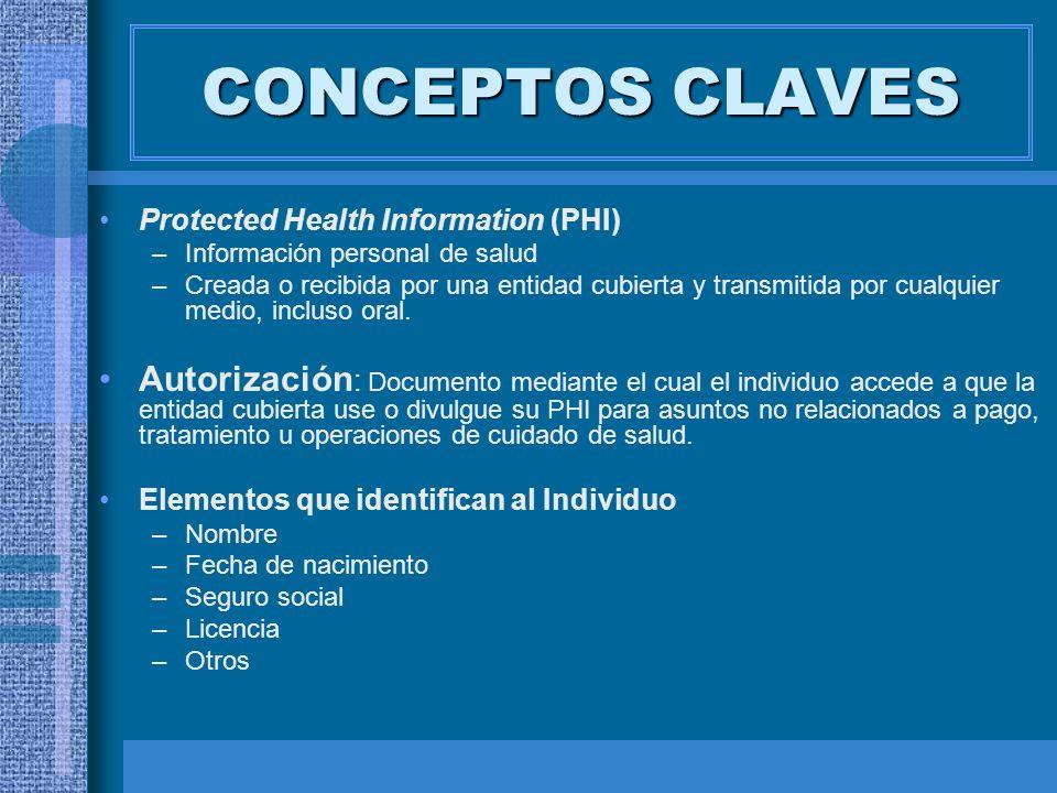 CONCEPTOS CLAVES Protected Health Information (PHI) Información personal de salud.