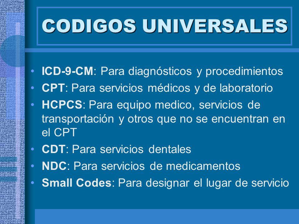 CODIGOS UNIVERSALES ICD-9-CM: Para diagnósticos y procedimientos