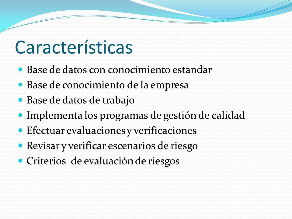 Características Base de datos con conocimiento estandar