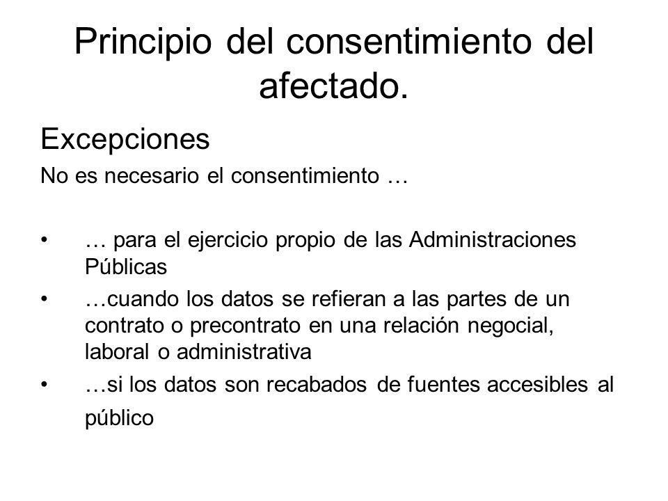 Principio del consentimiento del afectado.