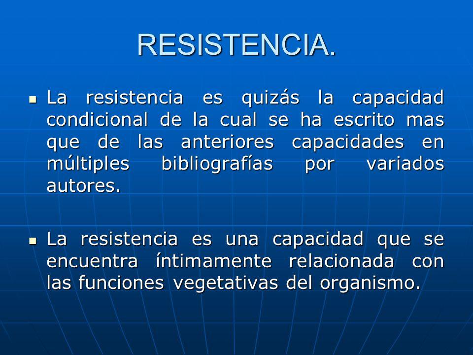 RESISTENCIA.