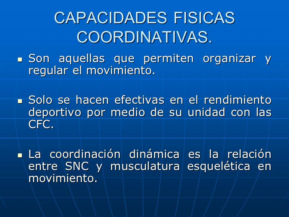 CAPACIDADES FISICAS COORDINATIVAS.