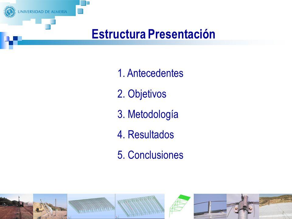 Estructura Presentación