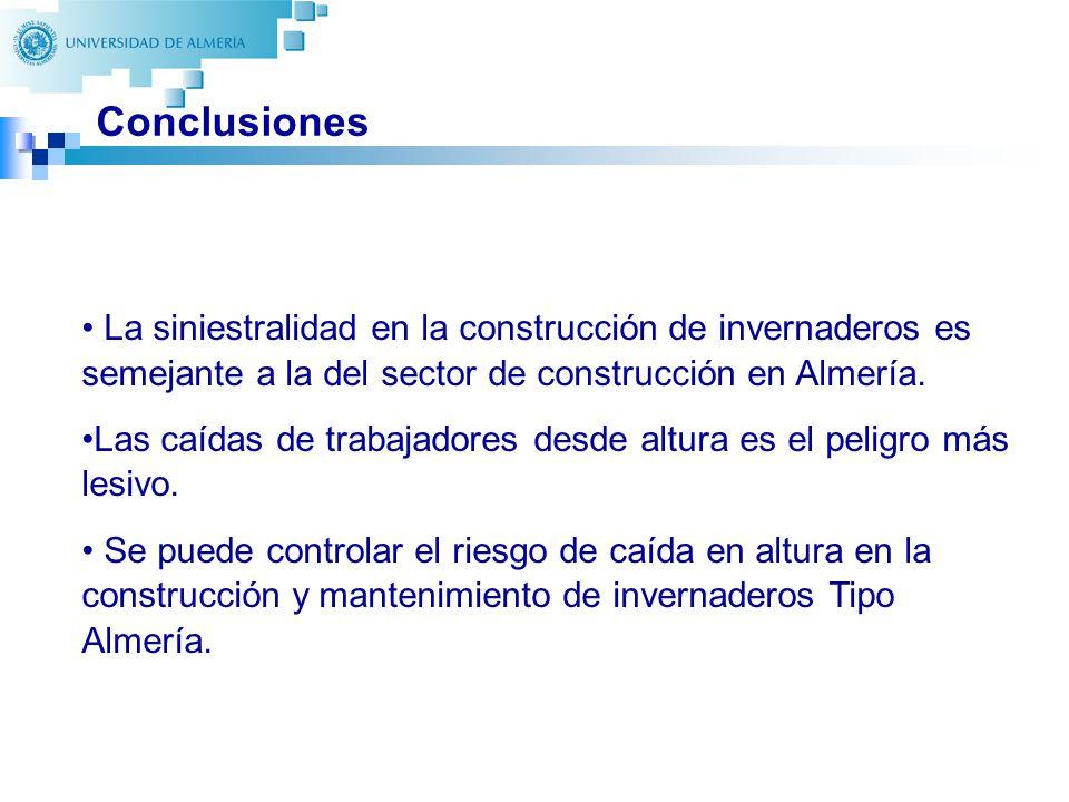 Conclusiones La siniestralidad en la construcción de invernaderos es semejante a la del sector de construcción en Almería.