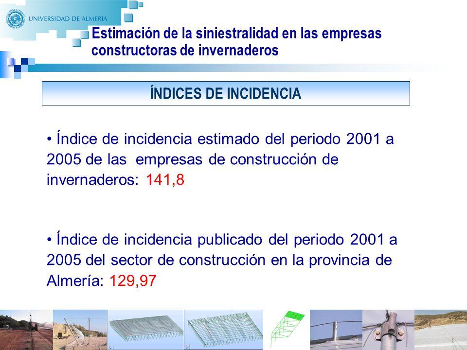 Estimación de la siniestralidad en las empresas constructoras de invernaderos