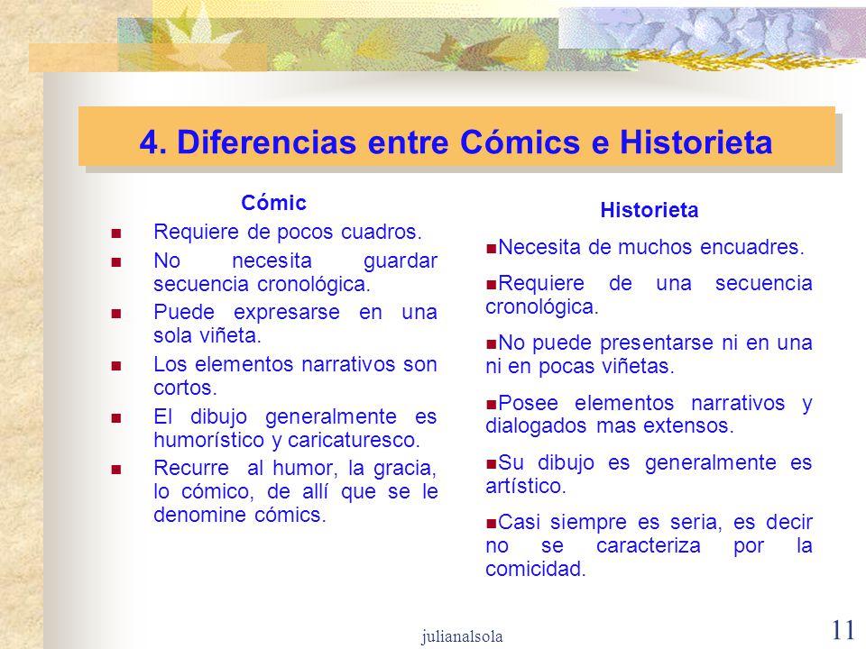 4. Diferencias entre Cómics e Historieta