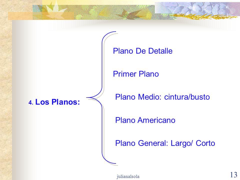 Plano Medio: cintura/busto Plano Americano Plano General: Largo/ Corto
