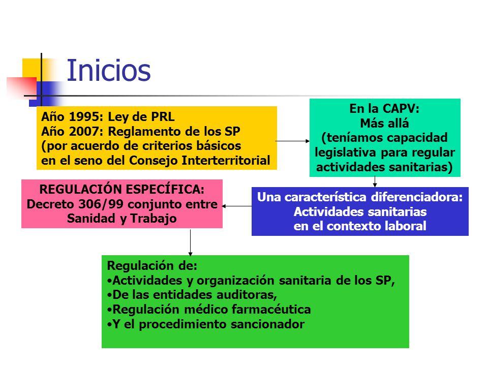 Inicios En la CAPV: Año 1995: Ley de PRL Más allá