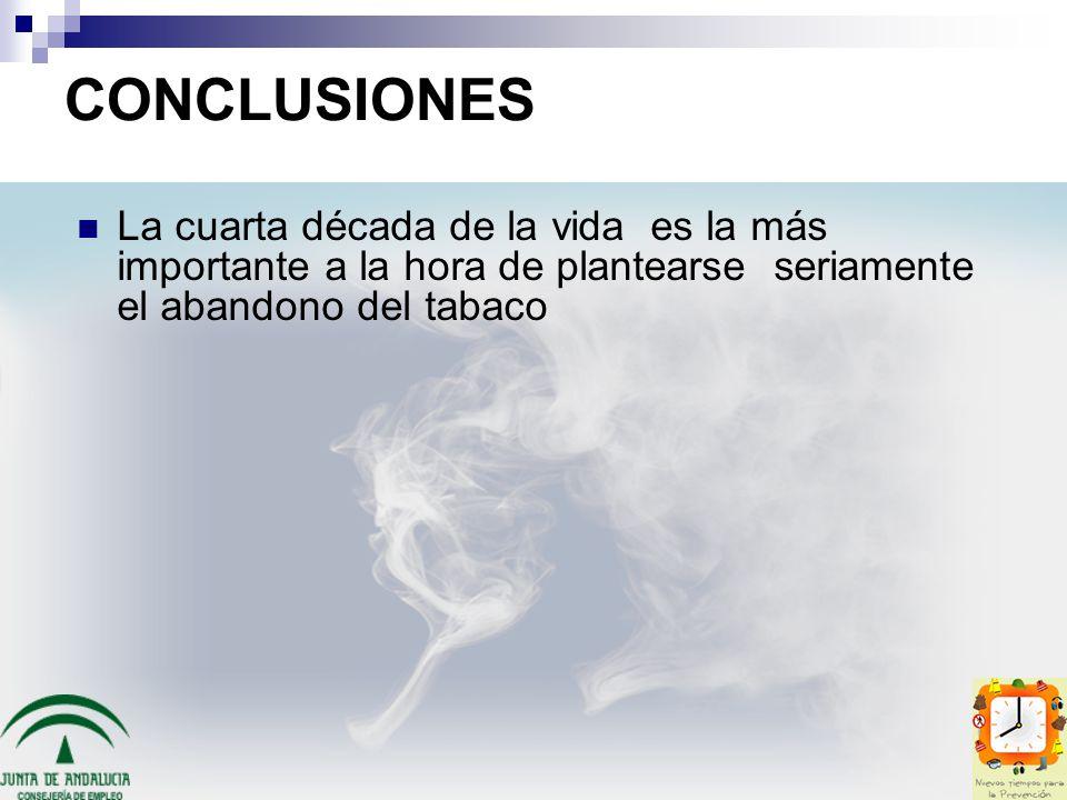 CONCLUSIONES La cuarta década de la vida es la más importante a la hora de plantearse seriamente el abandono del tabaco.