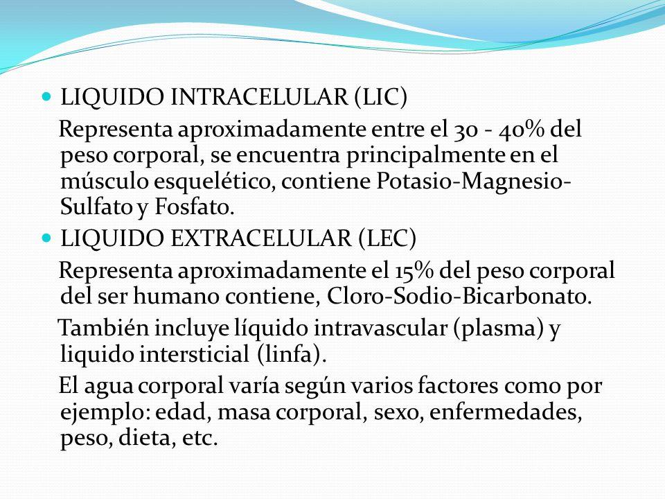 LIQUIDO INTRACELULAR (LIC)
