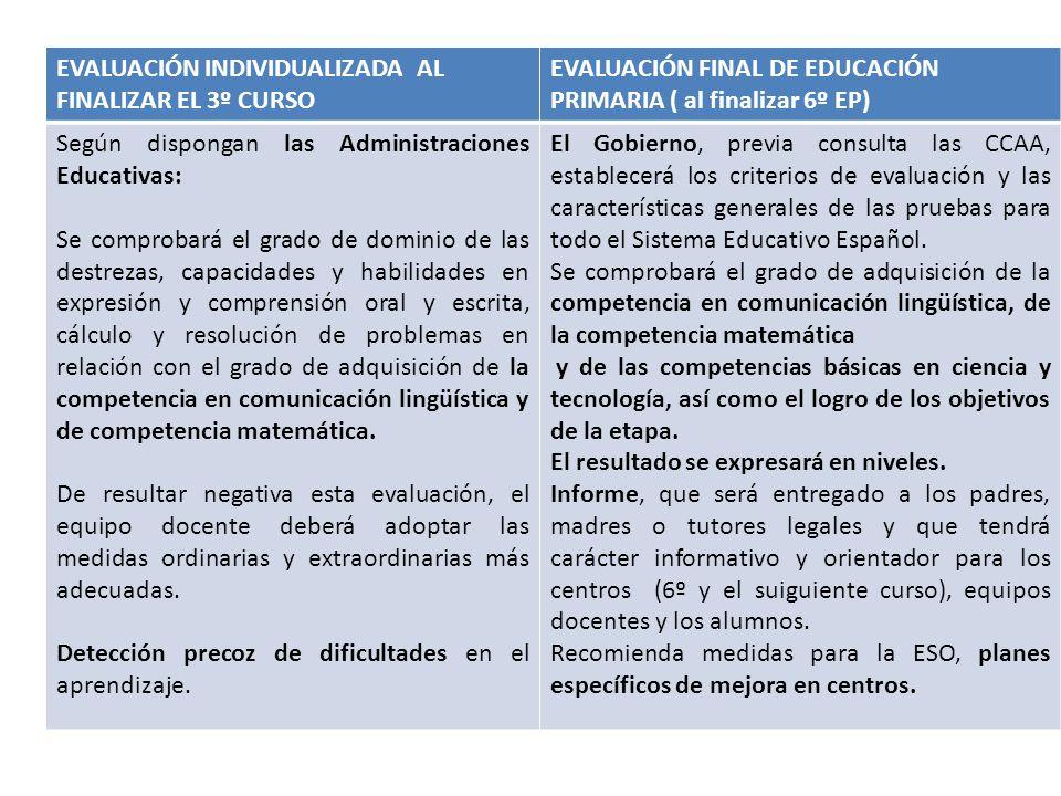 EVALUACIÓN INDIVIDUALIZADA AL FINALIZAR EL 3º CURSO
