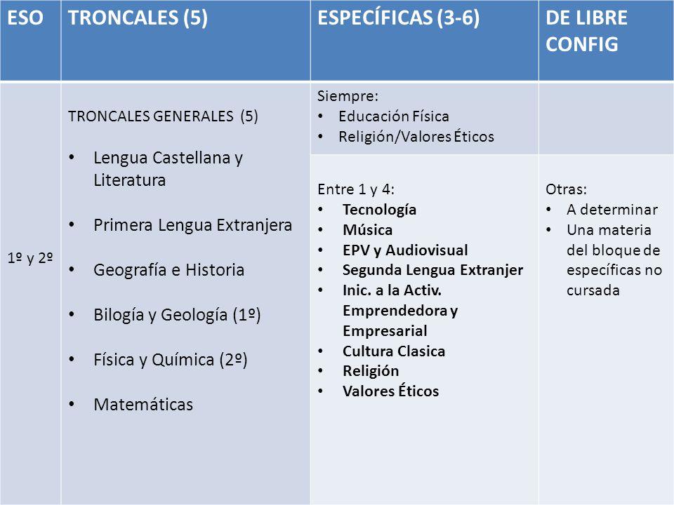 ESO TRONCALES (5) ESPECÍFICAS (3-6) DE LIBRE CONFIG