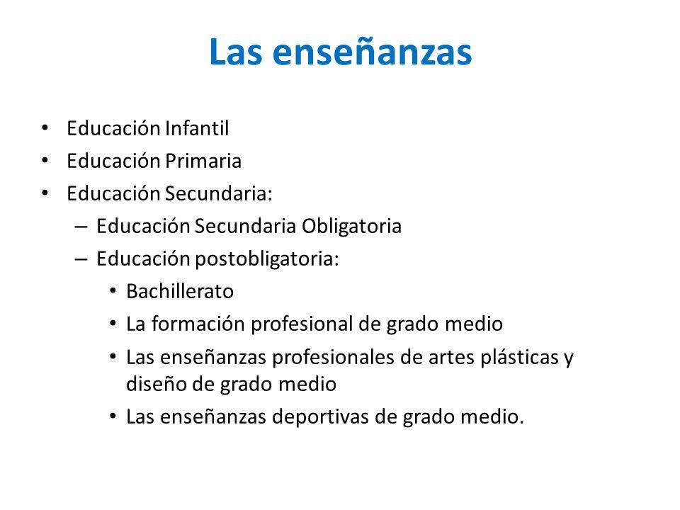 Las enseñanzas Educación Infantil Educación Primaria