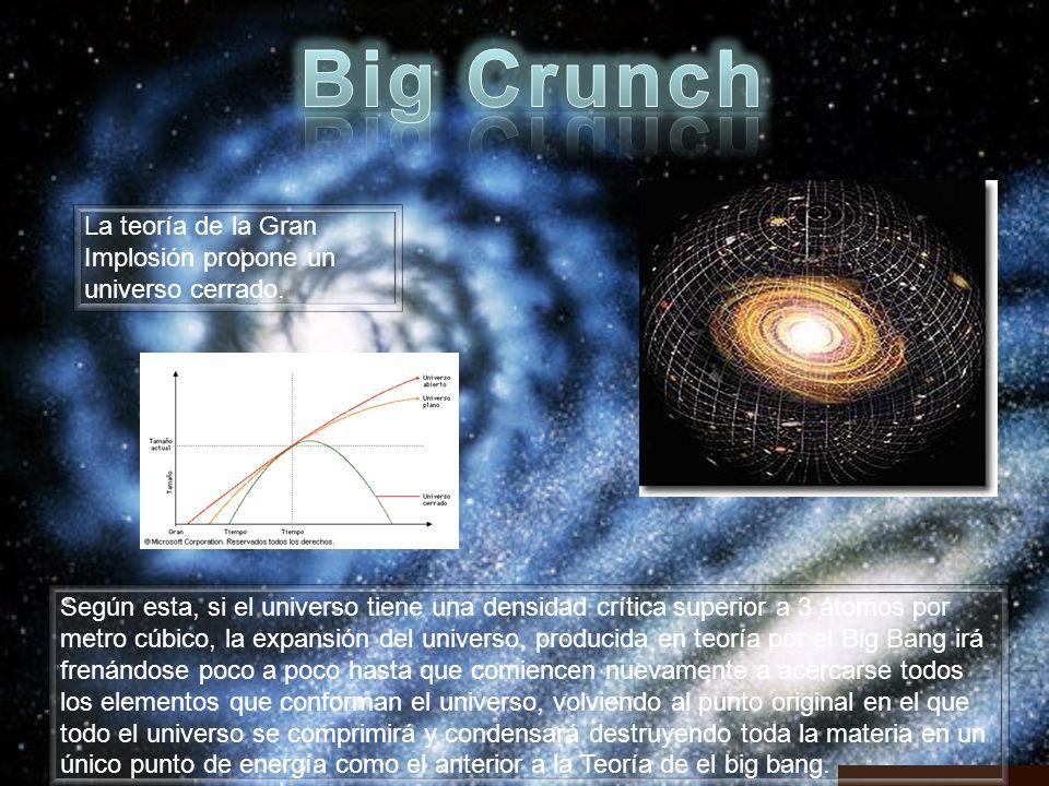 Big Crunch La teoría de la Gran Implosión propone un universo cerrado.