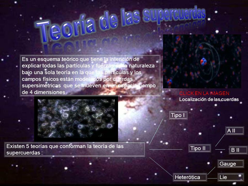 Teoría de las supercuerdas