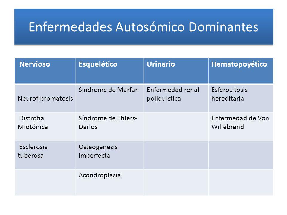 Enfermedades Autosómico Dominantes