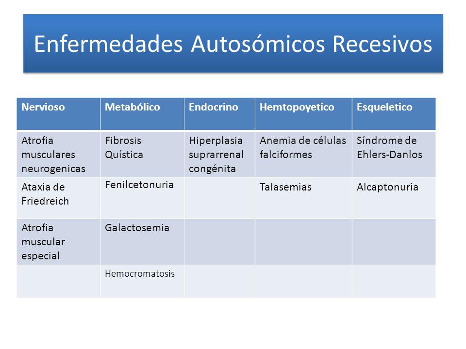 Enfermedades Autosómicos Recesivos