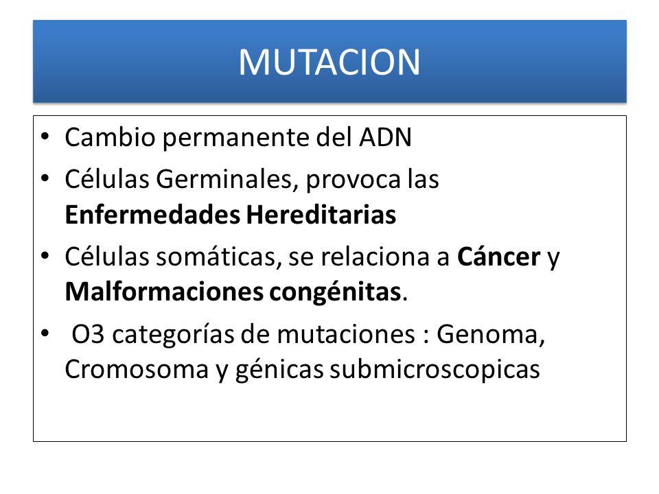 MUTACION Cambio permanente del ADN