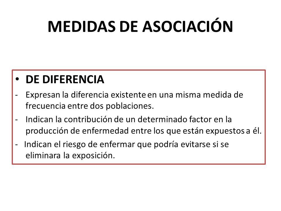 MEDIDAS DE ASOCIACIÓN DE DIFERENCIA