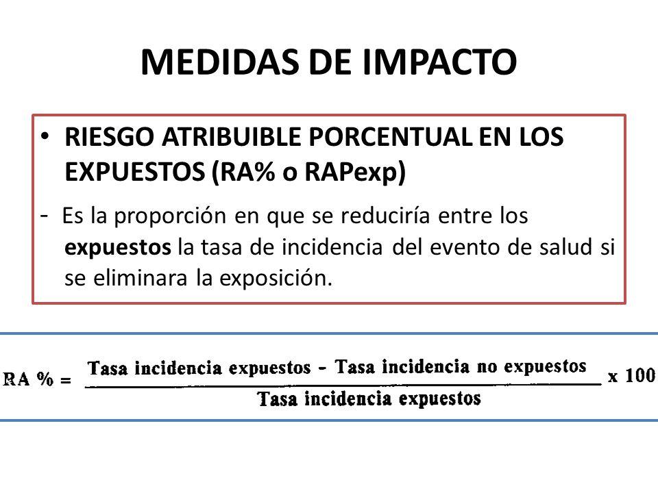 MEDIDAS DE IMPACTO RIESGO ATRIBUIBLE PORCENTUAL EN LOS EXPUESTOS (RA% o RAPexp)