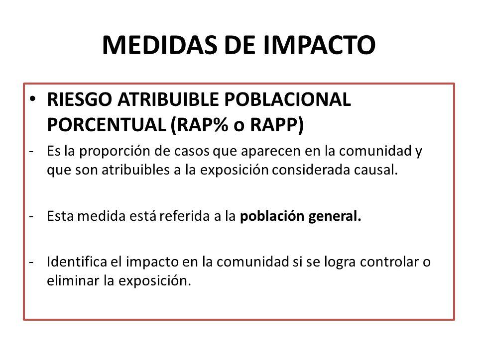 MEDIDAS DE IMPACTO RIESGO ATRIBUIBLE POBLACIONAL PORCENTUAL (RAP% o RAPP)