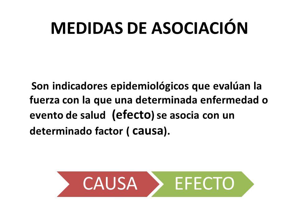 CAUSA EFECTO MEDIDAS DE ASOCIACIÓN