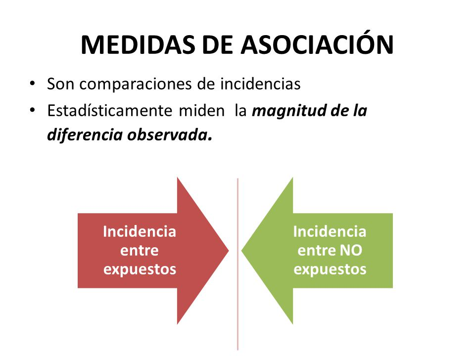Incidencia entre expuestos Incidencia entre NO expuestos