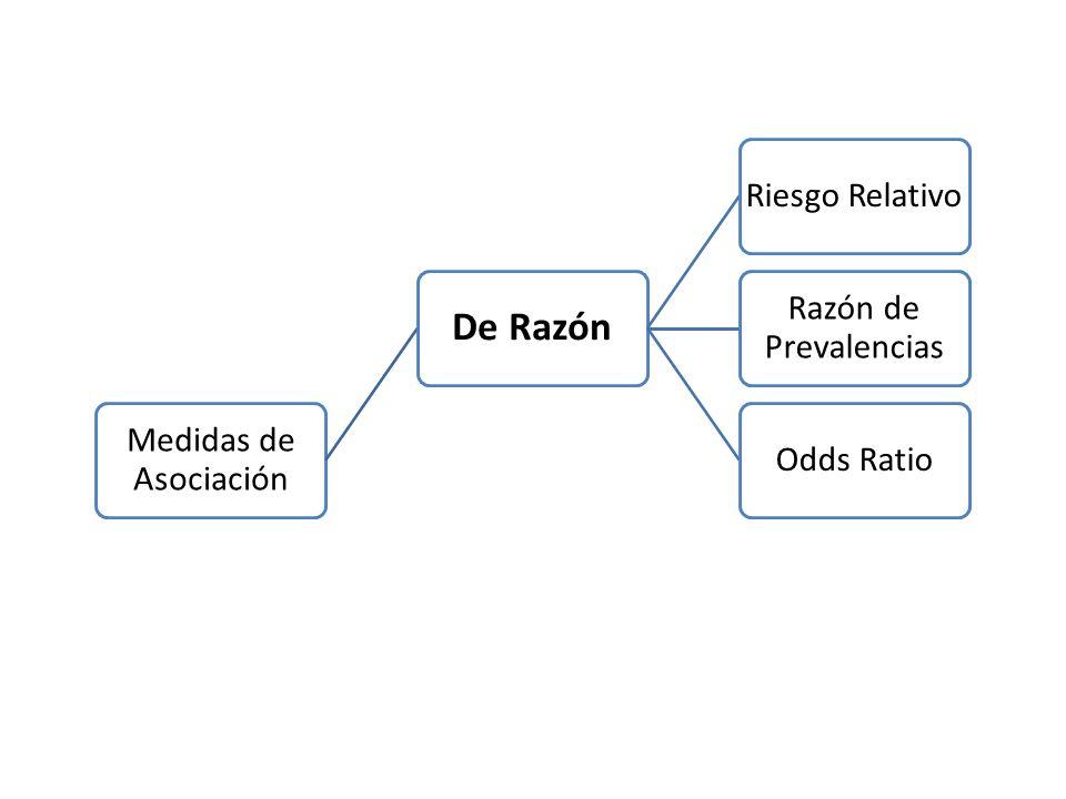 De Razón Medidas de Asociación Riesgo Relativo Razón de Prevalencias